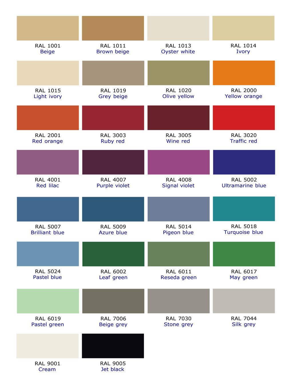 splashbacks-colours, colour glass, kitchen, indoors, home improvement, contemporary design, hygienic surface, heat resistant